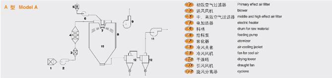 电路 电路图 电子 原理图 670_159
